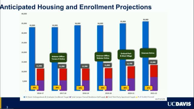 chart-showing-housing-increase